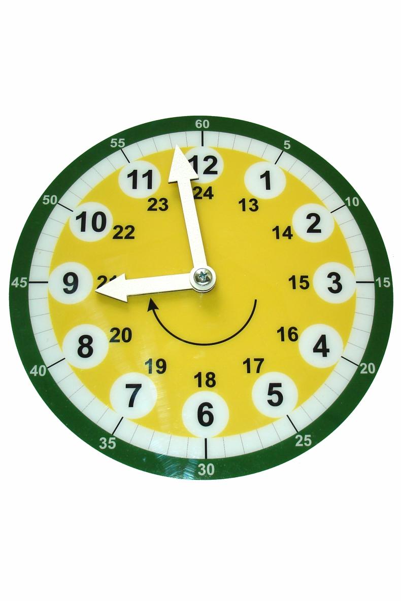 Часы фото для изучения времени