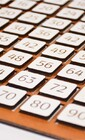 Таблиця для навчання  основам множення