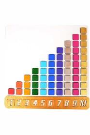 Дошка для підрахунку чисел