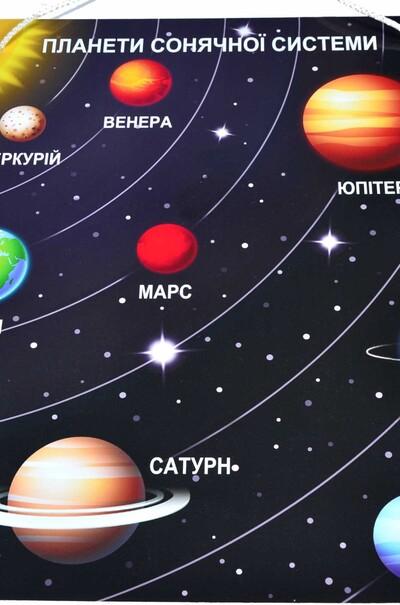 """Наочна таблиця """"Планети Сонячної системи"""""""