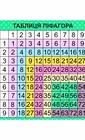 Таблиця Піфагора для вивчення множення