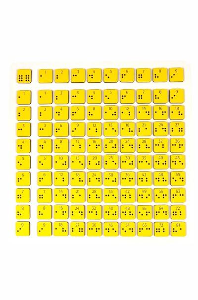 таблица піфагора для сліпих